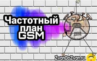 Частотный план GSM 900