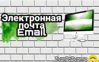 Электронная почта Email — как она работает и из чего состоит