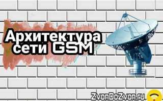 Описание стандартов связи 1 G и 2 G — подробный разбор архитектуры сети GSM