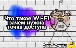 Wi-Fi как работает и что из себя представляет