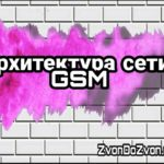 Описание стандартов связи 1 G и 2 G - подробный разбор архитектуры сети GSM