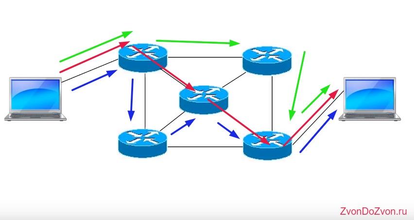 Как работает маршрутизатор