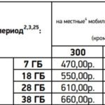 стоимость включайся выбирай для Москвы