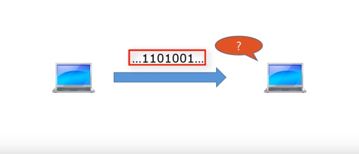 Работа с кадрами в модели OSI