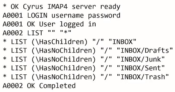 пример кода imap