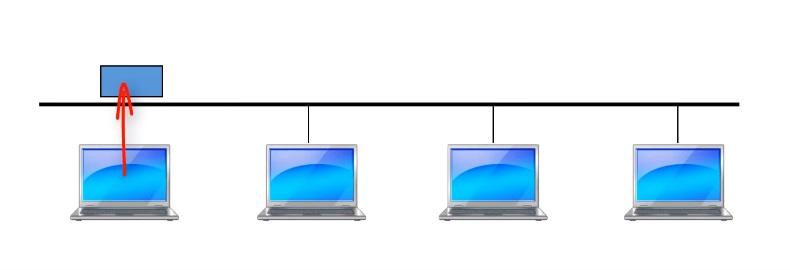 вариант сети с разделяемой средой