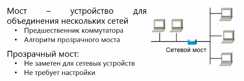 Сетевой мост
