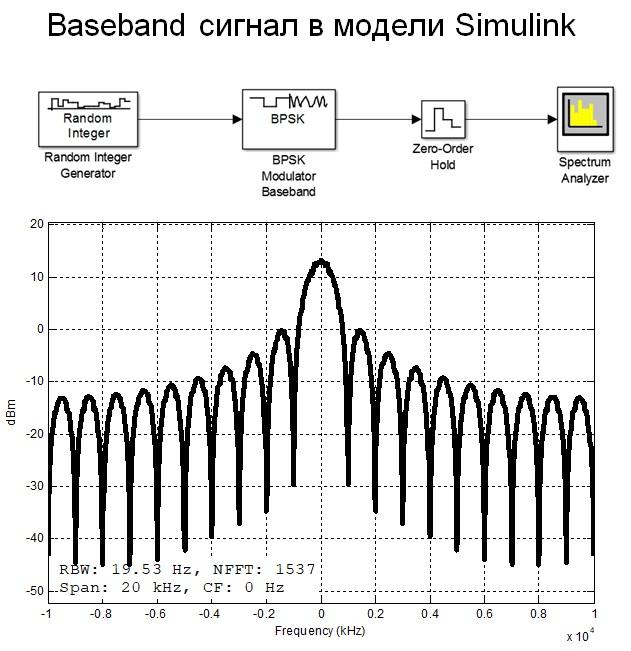basebank сигнал в matlab