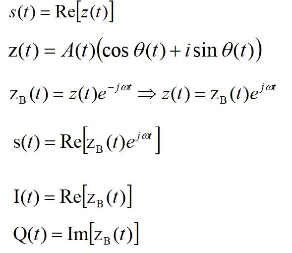 Формула Эйлера