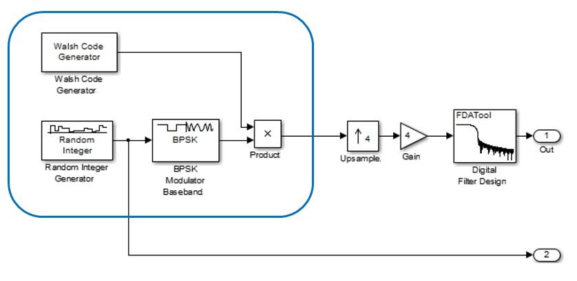 Пример модели в simulink