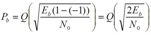 Вероятность битовой ошибки 2-ФМн