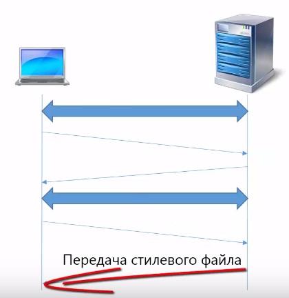Передача сетевого файла в html