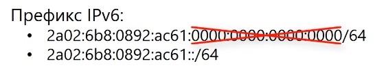 Префикс IPv6