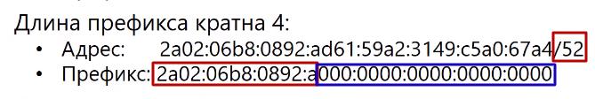 Длина префикса кратна 4