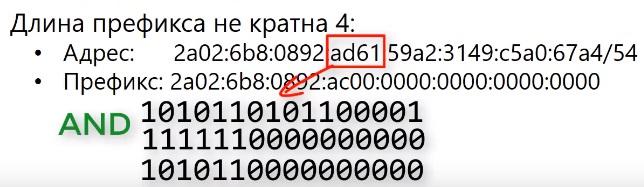 Длина префикса не кратна 4 и AND