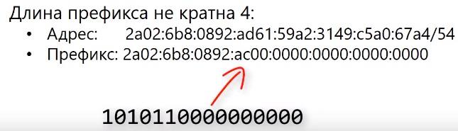 Длина префикса не кратна 4 перевод обратно
