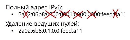 Сокращаем адреса ipv6