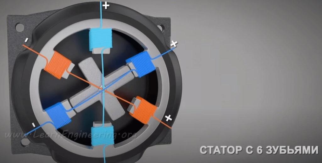 как работает шаговый двигатель с переменным магнитным сопротивлением