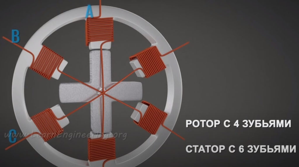 ротор и статор шд