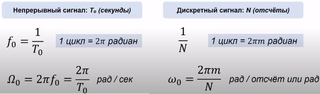 Формулы частоты и периода