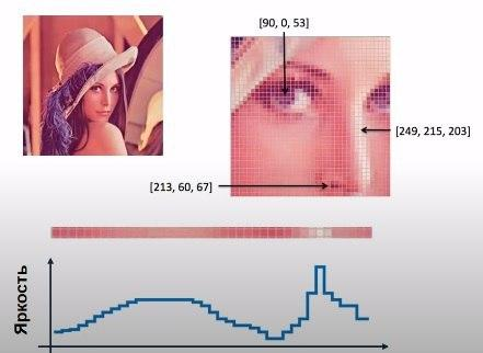 пиксели на картинке