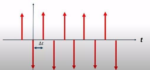 изменение частоты дискретизации