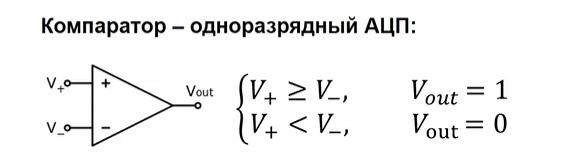 Компаратор в АЦП