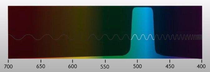 синий светофильтр